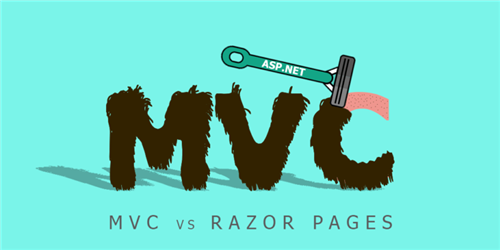 ASP NET - Use Razor to Generate HTML for Templates in a